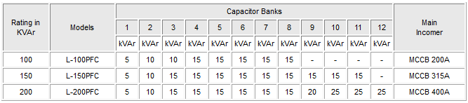 APFC_Capacitor_Banks_Lg