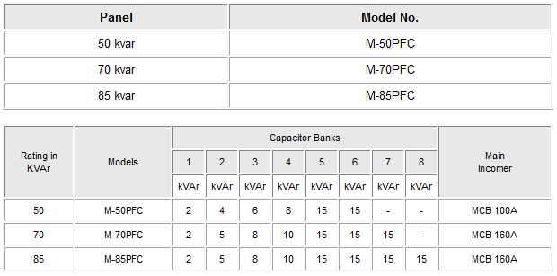 APFC_Capacitor_Banks_Med
