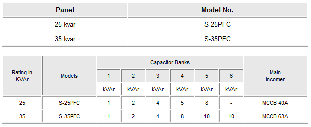 APFC_Capacitor_Banks_Sm