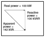 what-is-power-factor_img2