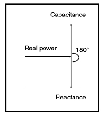 what-is-power-factor_img3