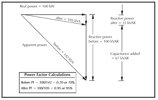 what-is-power-factor_img4